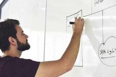 Biała tablica do szkoleń